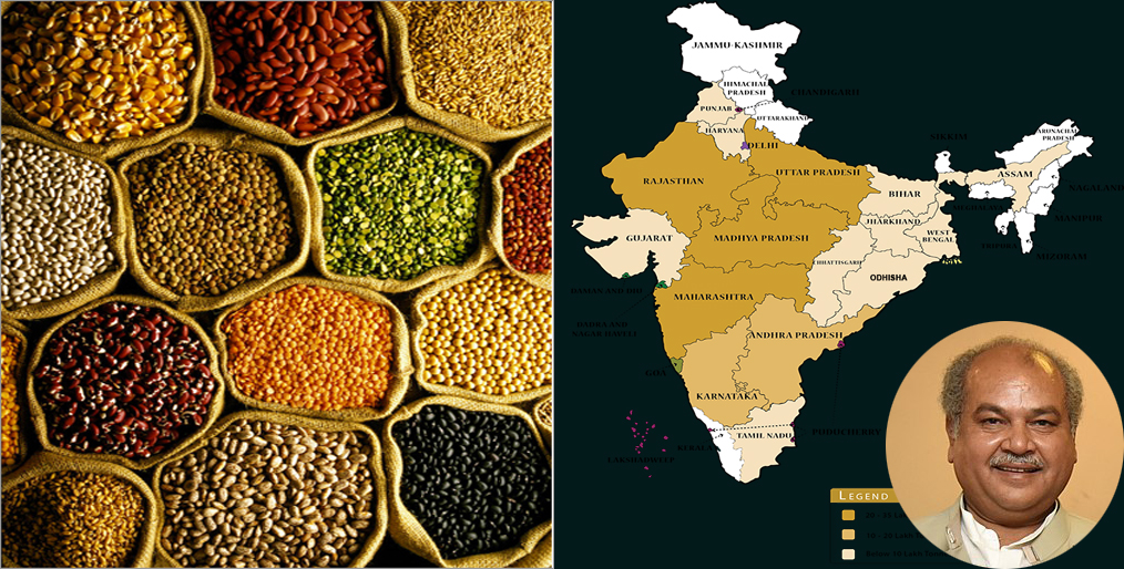 India on track to become self-sufficient in pulses production