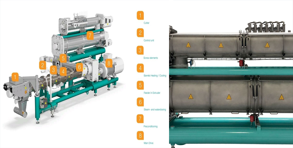 Bühler Single Screw Extruder: Ideal solutions for every process